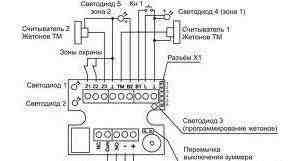 Мос-2В. Охрана витрин и помещений